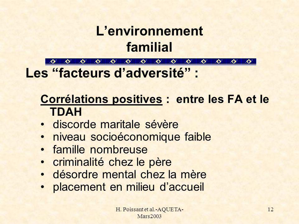 H. Poissant et al.-AQUETA- Mars2003 12 Lenvironnement familial Les facteurs dadversité : Corrélations positives : entre les FA et le TDAH discorde mar