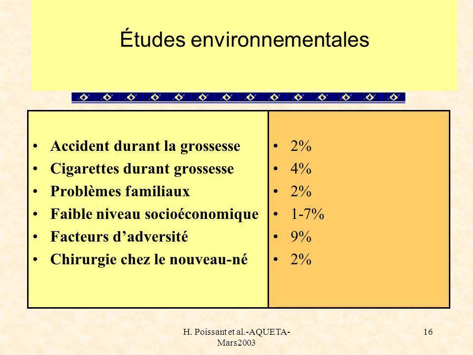 H. Poissant et al.-AQUETA- Mars2003 16 Études environnementales Accident durant la grossesse Cigarettes durant grossesse Problèmes familiaux Faible ni