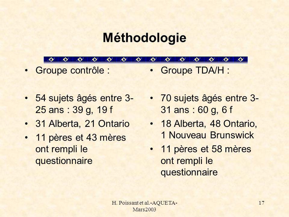 H. Poissant et al.-AQUETA- Mars2003 17 Méthodologie Groupe contrôle : 54 sujets âgés entre 3- 25 ans : 39 g, 19 f 31 Alberta, 21 Ontario 11 pères et 4