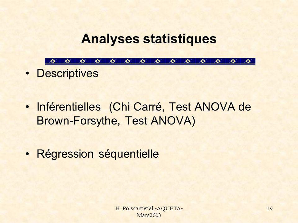 H. Poissant et al.-AQUETA- Mars2003 19 Analyses statistiques Descriptives Inférentielles (Chi Carré, Test ANOVA de Brown-Forsythe, Test ANOVA) Régress