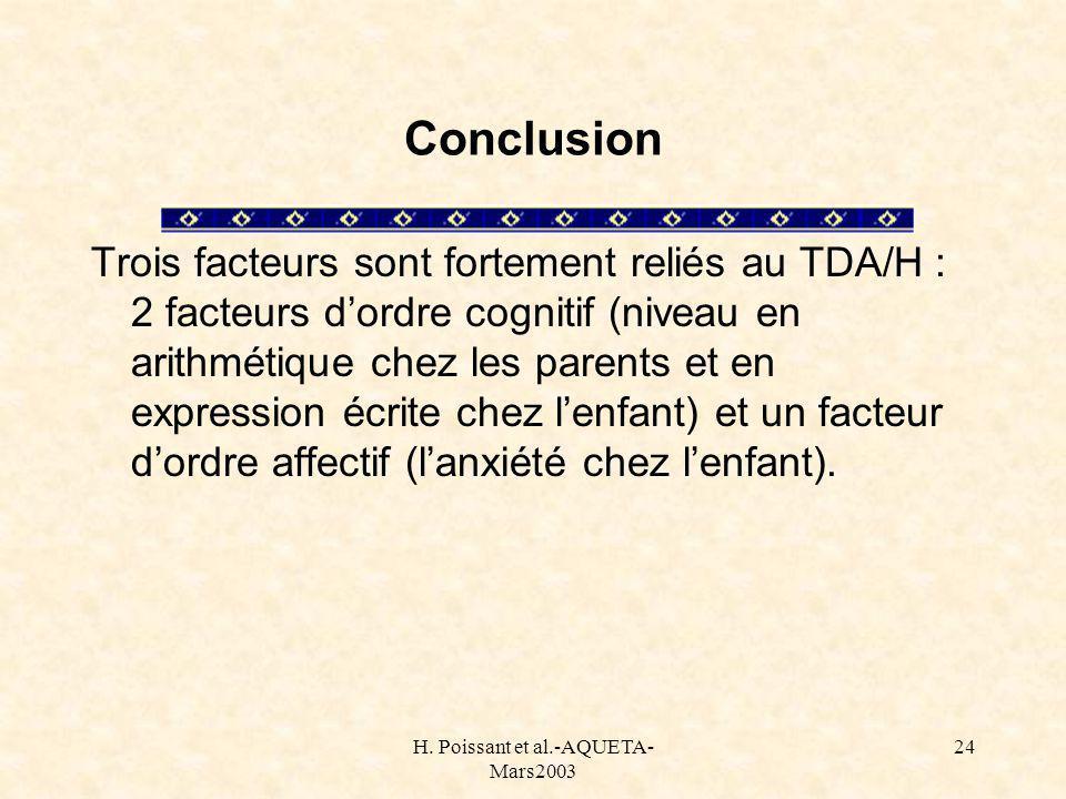 H. Poissant et al.-AQUETA- Mars2003 24 Conclusion Trois facteurs sont fortement reliés au TDA/H : 2 facteurs dordre cognitif (niveau en arithmétique c