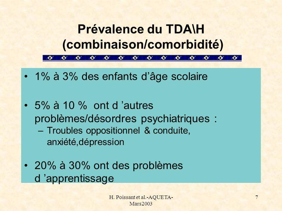 H. Poissant et al.-AQUETA- Mars2003 7 Prévalence du TDA\H (combinaison/comorbidité) 1% à 3% des enfants dâge scolaire 5% à 10 % ont d autres problèmes