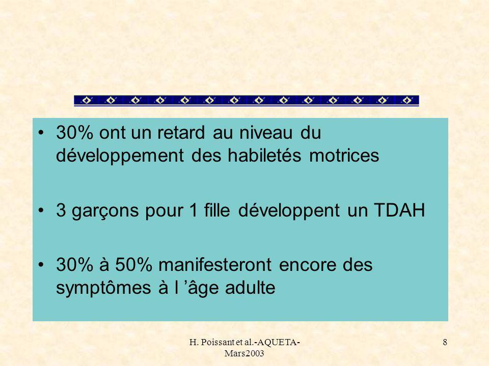 H. Poissant et al.-AQUETA- Mars2003 8 30% ont un retard au niveau du développement des habiletés motrices 3 garçons pour 1 fille développent un TDAH 3