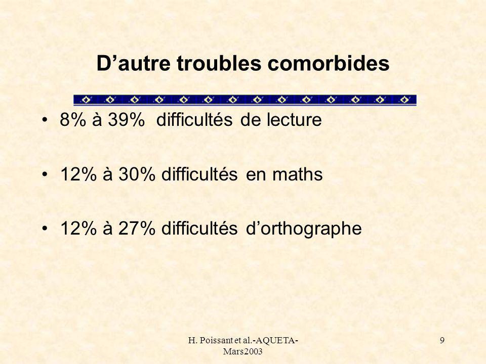 H. Poissant et al.-AQUETA- Mars2003 9 Dautre troubles comorbides 8% à 39% difficultés de lecture 12% à 30% difficultés en maths 12% à 27% difficultés
