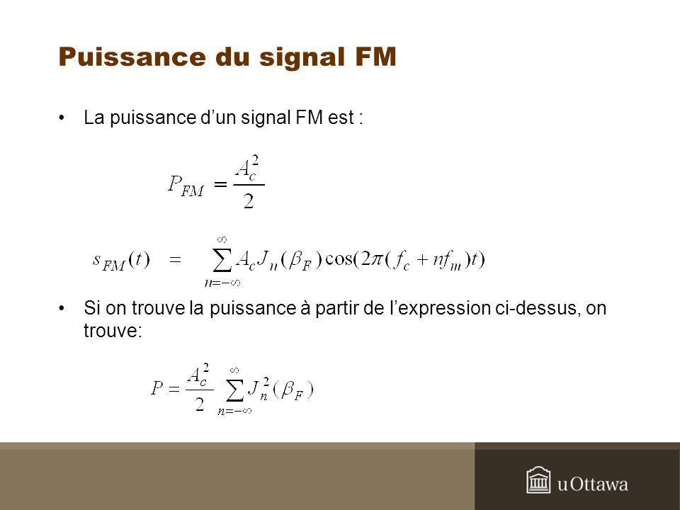 Puissance du signal FM La puissance dun signal FM est : Si on trouve la puissance à partir de lexpression ci-dessus, on trouve: