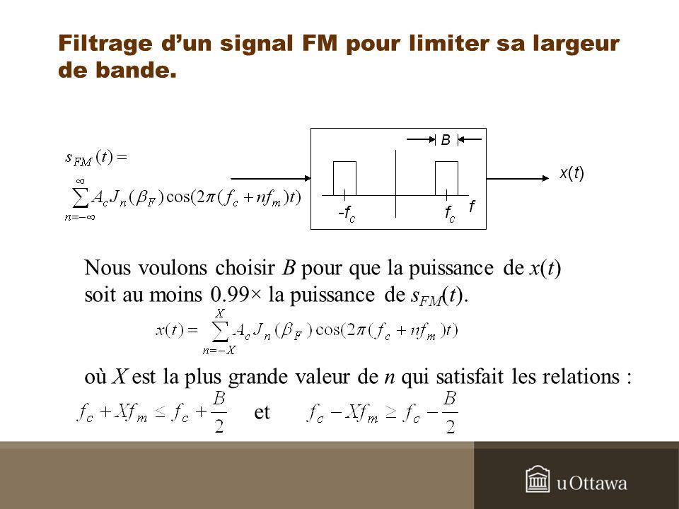 Filtrage dun signal FM pour limiter sa largeur de bande. Nous voulons choisir B pour que la puissance de x(t) soit au moins 0.99× la puissance de s FM