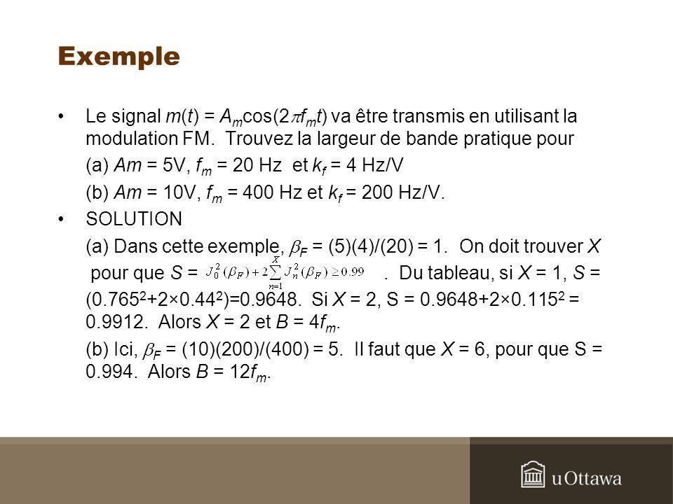 Exemple Le signal m(t) = A m cos(2 f m t) va être transmis en utilisant la modulation FM. Trouvez la largeur de bande pratique pour (a) Am = 5V, f m =