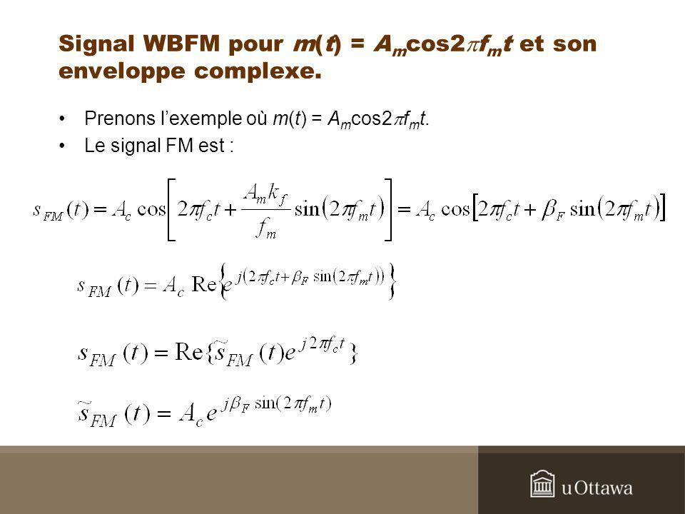 Signal WBFM pour m(t) = A m cos2 f m t et son enveloppe complexe. Prenons lexemple où m(t) = A m cos2 f m t. Le signal FM est :
