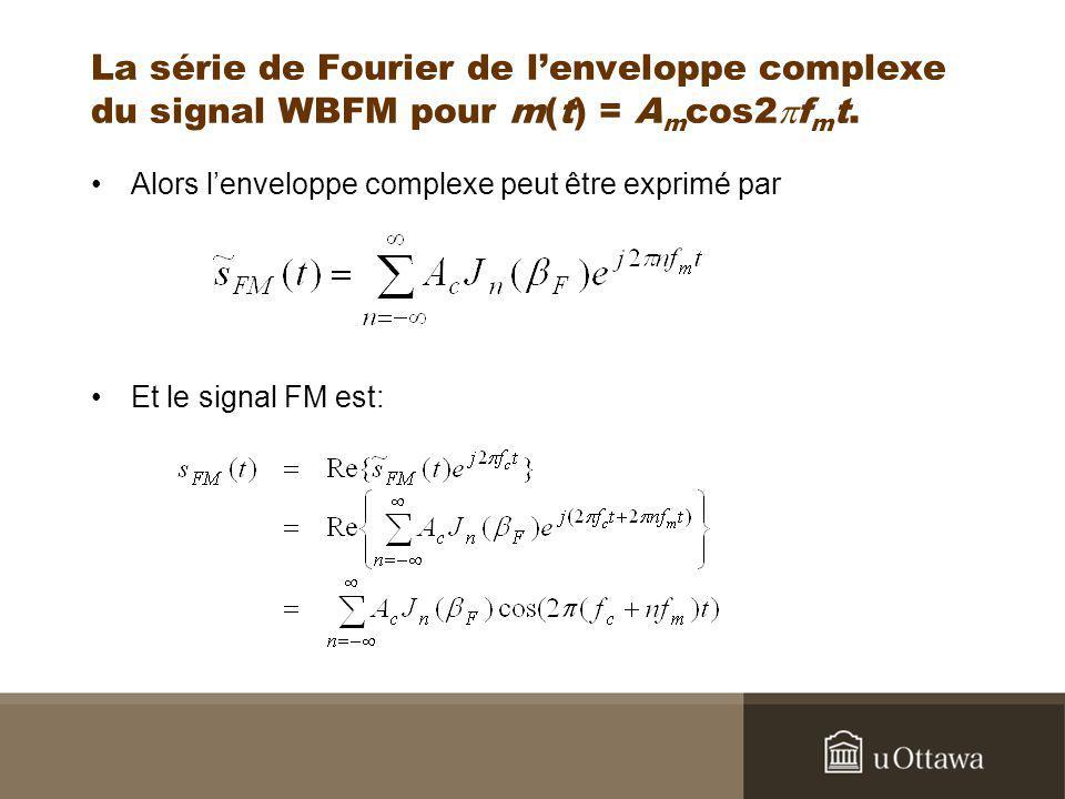 La série de Fourier de lenveloppe complexe du signal WBFM pour m(t) = A m cos2 f m t. Alors lenveloppe complexe peut être exprimé par Et le signal FM