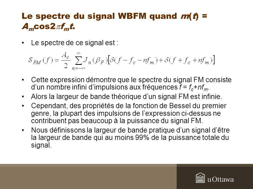 Le spectre du signal WBFM quand m(t) = A m cos2 f m t. Le spectre de ce signal est : Cette expression démontre que le spectre du signal FM consiste du
