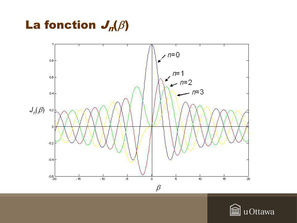 La fonction J n ( )