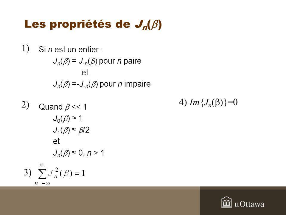 Les propriétés de J n ( ) Si n est un entier : J n ( ) = J -n ( ) pour n paire et J n ( ) =-J -n ( ) pour n impaire Quand << 1 J 0 ( ) 1 J 1 ( ) /2 et
