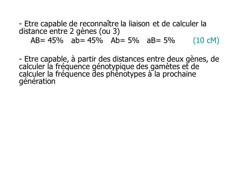 - Etre capable de reconnaître la liaison et de calculer la distance entre 2 gènes (ou 3) AB= 45% ab= 45% Ab= 5% aB= 5%(10 cM) - Etre capable, à partir