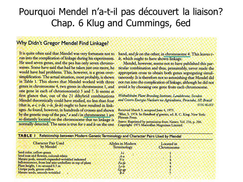 Pourquoi Mendel na-t-il pas découvert la liaison? Chap. 6 Klug and Cummings, 6ed