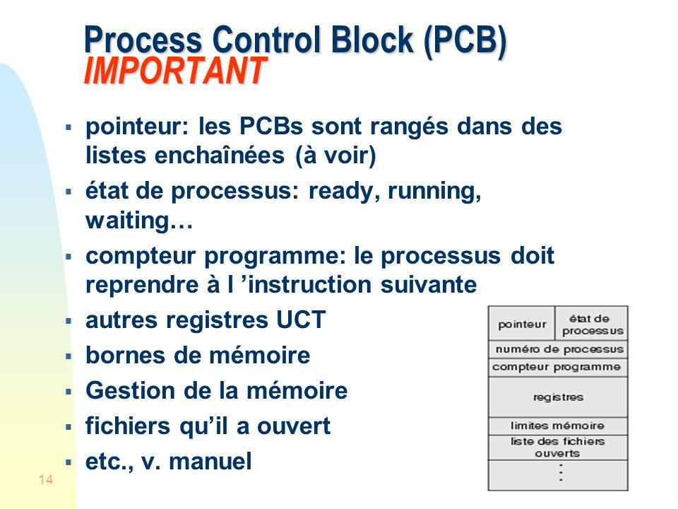 14 Process Control Block (PCB) IMPORTANT pointeur: les PCBs sont rangés dans des listes enchaînées (à voir) état de processus: ready, running, waiting… compteur programme: le processus doit reprendre à l instruction suivante autres registres UCT bornes de mémoire Gestion de la mémoire fichiers quil a ouvert etc., v.