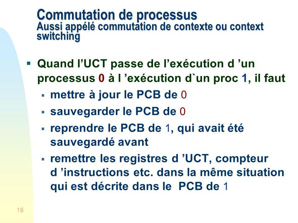 15 Commutation de processus Aussi appélé commutation de contexte ou context switching Quand lUCT passe de lexécution d un processus 0 à l exécution d`un proc 1, il faut mettre à jour le PCB de 0 sauvegarder le PCB de 0 reprendre le PCB de 1, qui avait été sauvegardé avant remettre les registres d UCT, compteur d instructions etc.