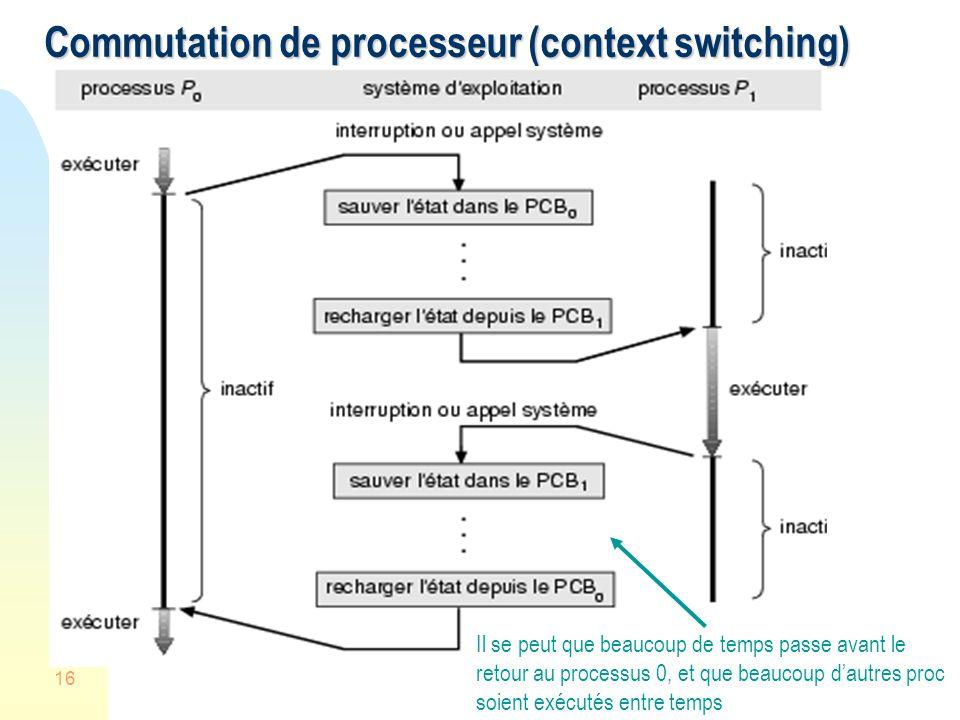 16 Commutation de processeur (context switching) Il se peut que beaucoup de temps passe avant le retour au processus 0, et que beaucoup dautres proc soient exécutés entre temps