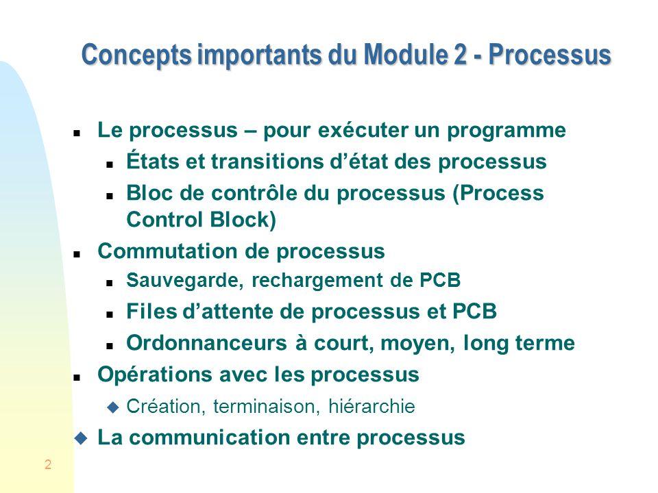 2 Concepts importants du Module 2 - Processus n Le processus – pour exécuter un programme n États et transitions détat des processus n Bloc de contrôl