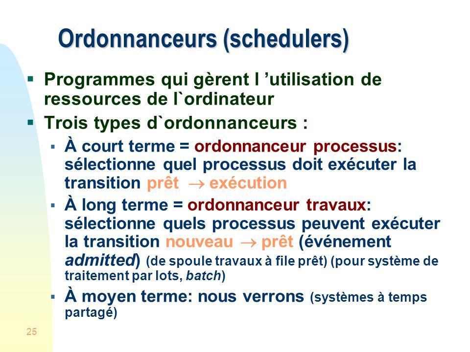 25 Ordonnanceurs (schedulers) Programmes qui gèrent l utilisation de ressources de l`ordinateur Trois types d`ordonnanceurs : À court terme = ordonnan
