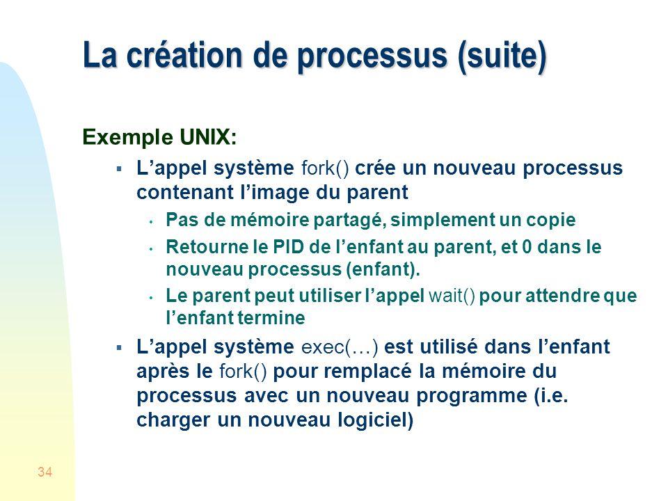 34 La création de processus (suite) Exemple UNIX: Lappel système fork() crée un nouveau processus contenant limage du parent Pas de mémoire partagé, s