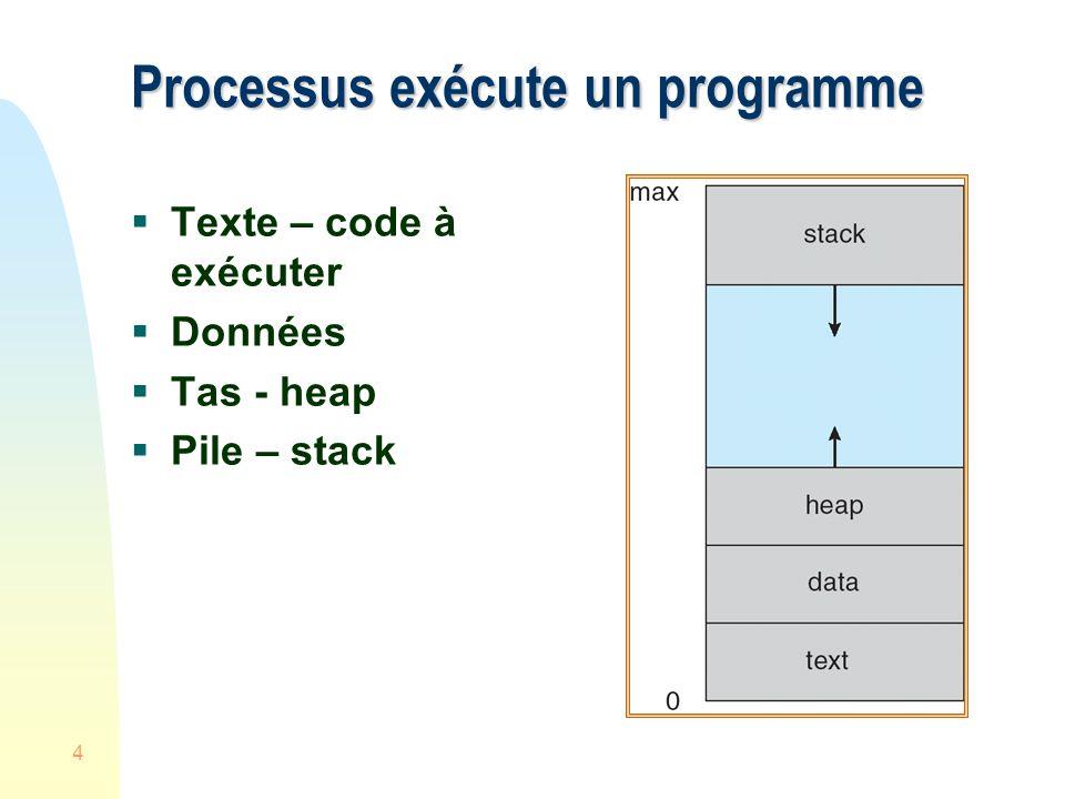 35 UNIX: fork(), exec(), exit() & wait()