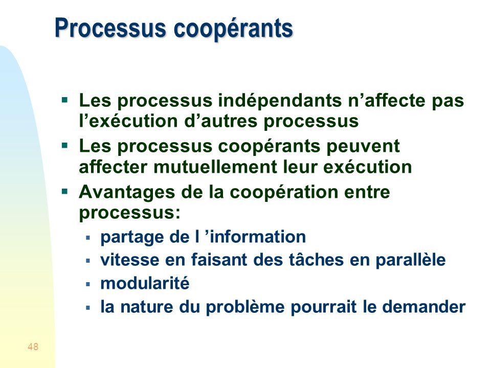 48 Processus coopérants Les processus indépendants naffecte pas lexécution dautres processus Les processus coopérants peuvent affecter mutuellement leur exécution Avantages de la coopération entre processus: partage de l information vitesse en faisant des tâches en parallèle modularité la nature du problème pourrait le demander