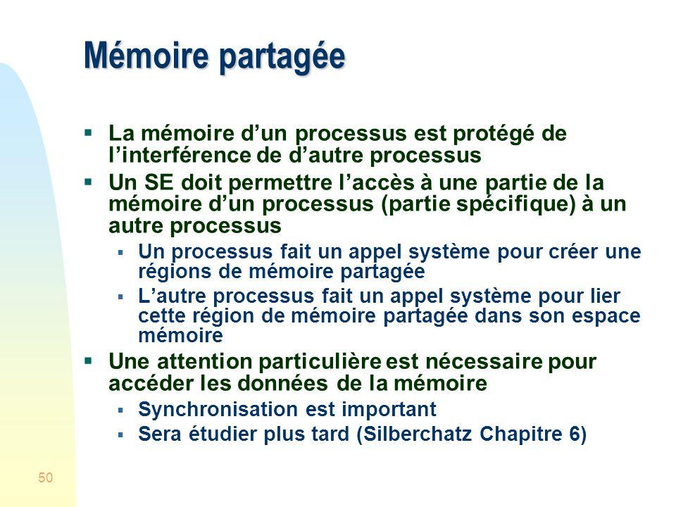 50 Mémoire partagée La mémoire dun processus est protégé de linterférence de dautre processus Un SE doit permettre laccès à une partie de la mémoire d