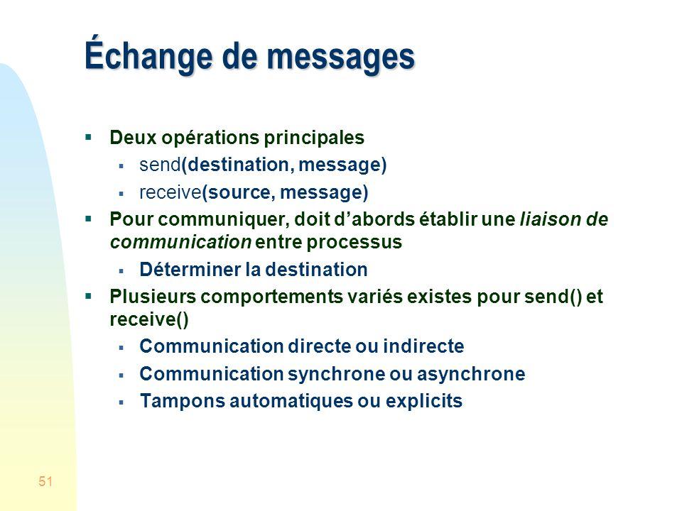 51 Échange de messages Deux opérations principales send(destination, message) receive(source, message) Pour communiquer, doit dabords établir une liai