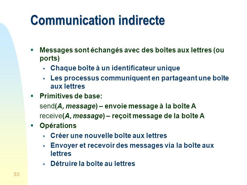 53 Communication indirecte Messages sont échangés avec des boîtes aux lettres (ou ports) Chaque boîte à un identificateur unique Les processus communiquent en partageant une boîte aux lettres Primitives de base: send(A, message) – envoie message à la boîte A receive(A, message) – reçoit message de la boîte A Opérations Créer une nouvelle boîte aux lettres Envoyer et recevoir des messages via la boîte aux lettres Détruire la boîte au lettres