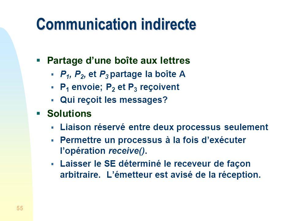 55 Communication indirecte Partage dune boîte aux lettres P 1, P 2, et P 3 partage la boîte A P 1 envoie; P 2 et P 3 reçoivent Qui reçoit les messages