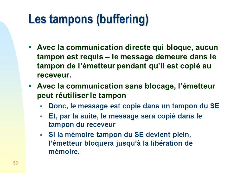 59 Les tampons (buffering) Avec la communication directe qui bloque, aucun tampon est requis – le message demeure dans le tampon de lémetteur pendant quil est copié au receveur.