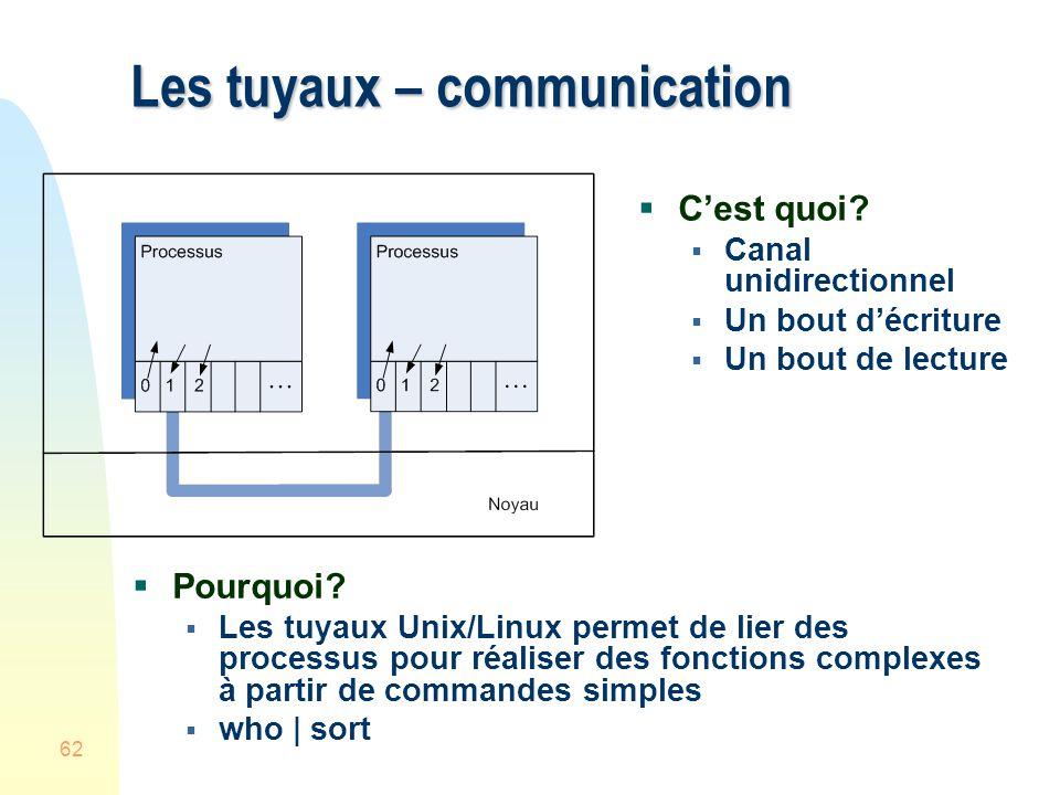 62 Les tuyaux – communication Cest quoi? Canal unidirectionnel Un bout décriture Un bout de lecture Pourquoi? Les tuyaux Unix/Linux permet de lier des