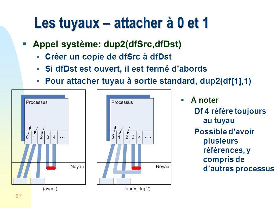67 Les tuyaux – attacher à 0 et 1 Appel système: dup2(dfSrc,dfDst) Créer un copie de dfSrc à dfDst Si dfDst est ouvert, il est fermé dabords Pour attacher tuyau à sortie standard, dup2(df[1],1) À noter Df 4 réfère toujours au tuyau Possible davoir plusieurs références, y compris de dautres processus