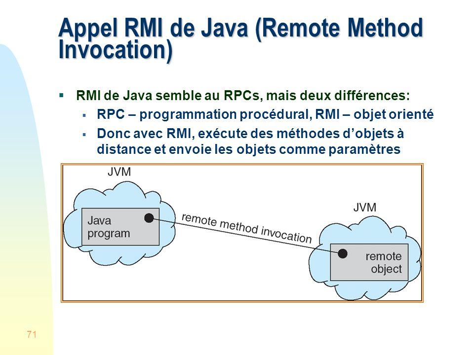 71 Appel RMI de Java (Remote Method Invocation) RMI de Java semble au RPCs, mais deux différences: RPC – programmation procédural, RMI – objet orienté Donc avec RMI, exécute des méthodes dobjets à distance et envoie les objets comme paramètres