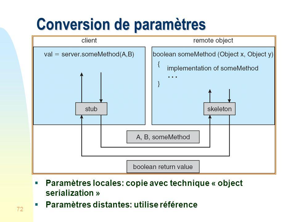 72 Conversion de paramètres Paramètres locales: copie avec technique « object serialization » Paramètres distantes: utilise référence