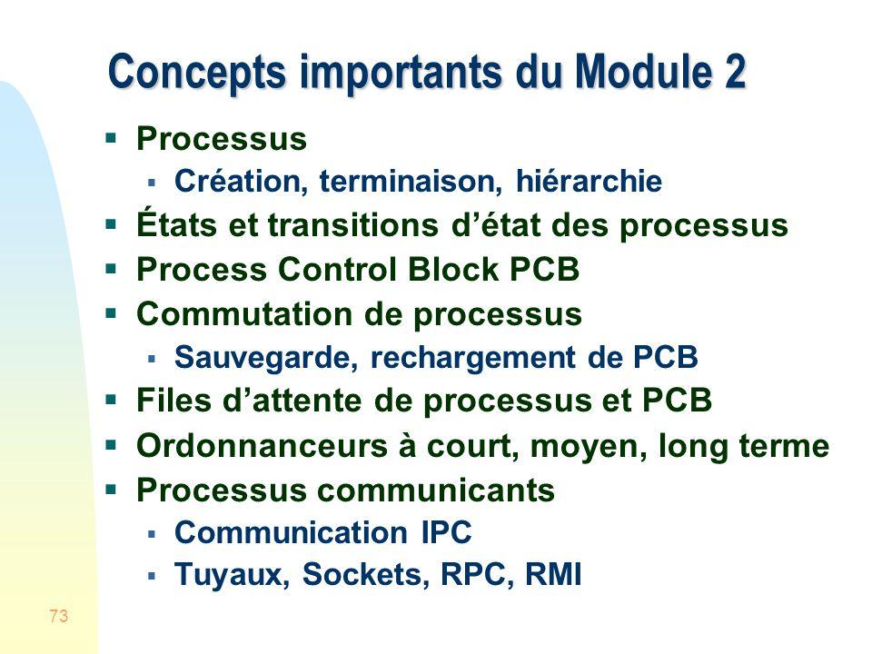 73 Concepts importants du Module 2 Processus Création, terminaison, hiérarchie États et transitions détat des processus Process Control Block PCB Comm
