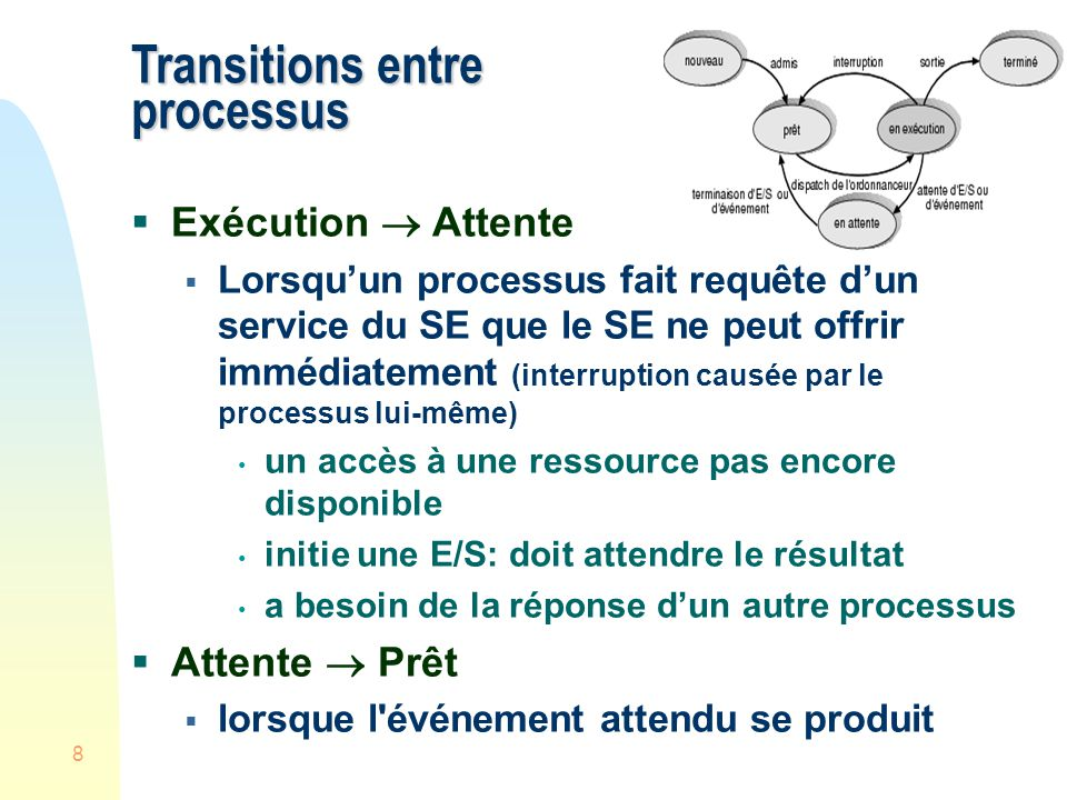 8 Transitions entre processus Exécution Attente Lorsquun processus fait requête dun service du SE que le SE ne peut offrir immédiatement (interruption causée par le processus lui-même) un accès à une ressource pas encore disponible initie une E/S: doit attendre le résultat a besoin de la réponse dun autre processus Attente Prêt lorsque l événement attendu se produit