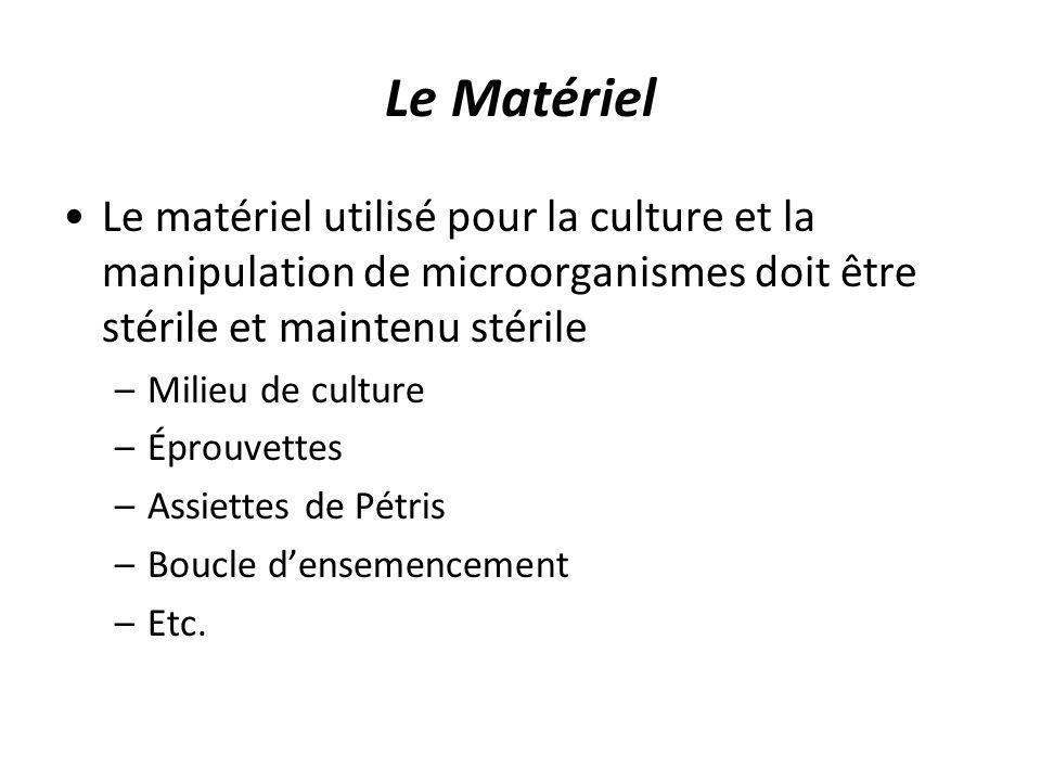 Le Matériel Le matériel utilisé pour la culture et la manipulation de microorganismes doit être stérile et maintenu stérile –Milieu de culture –Éprouv