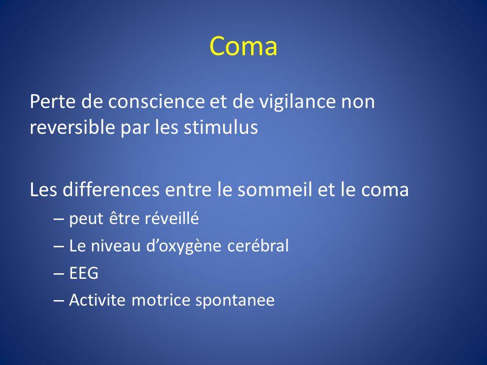 Coma Une abolition complète (+/-) des fonctions de la vie de relation (conscience, motilité, sensibilité) alors que les fonctions de la vie végétative