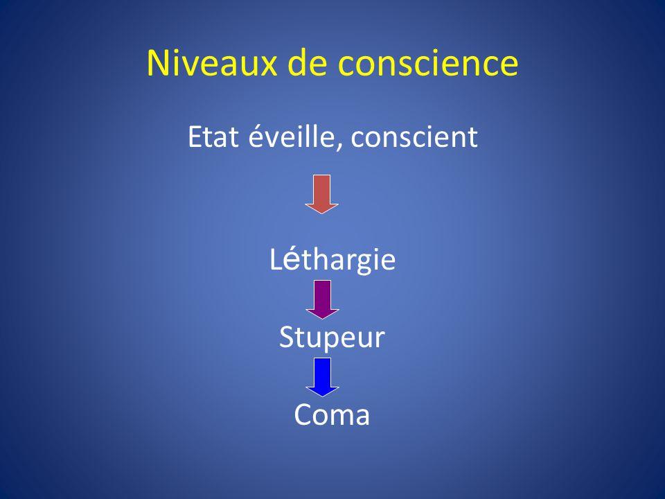 Niveaux de conscience Etat éveille, conscient L é thargie Stupeur Coma