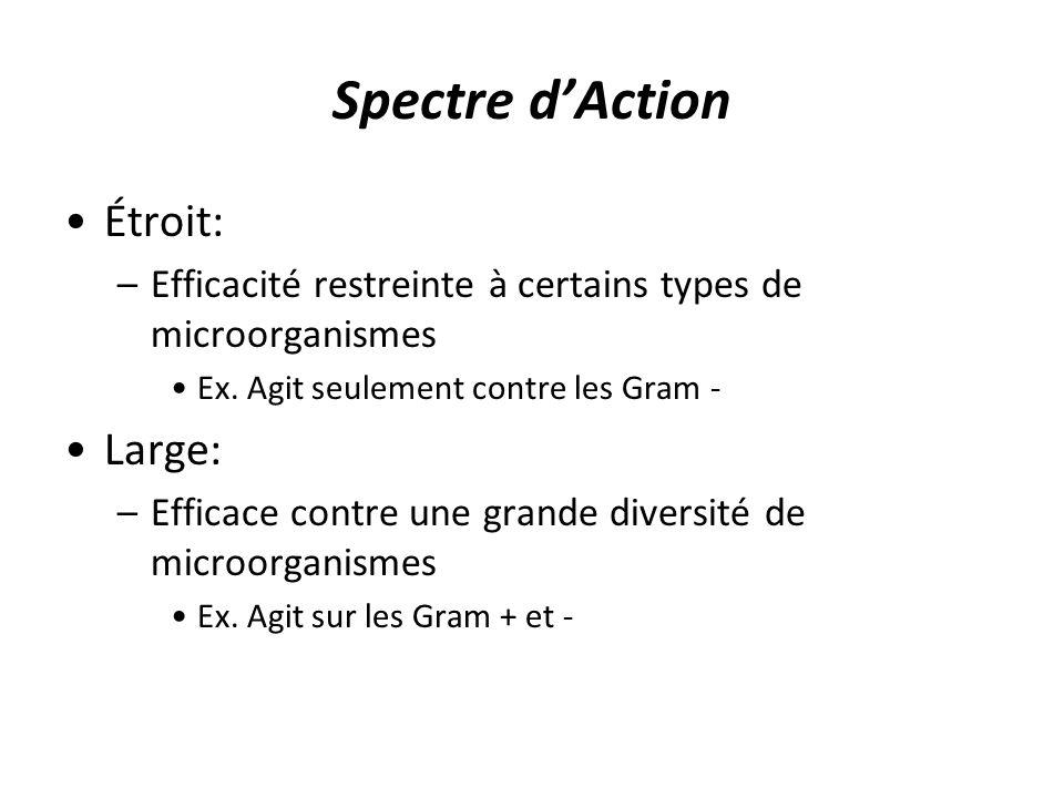Spectre dAction Étroit: –Efficacité restreinte à certains types de microorganismes Ex. Agit seulement contre les Gram - Large: –Efficace contre une gr