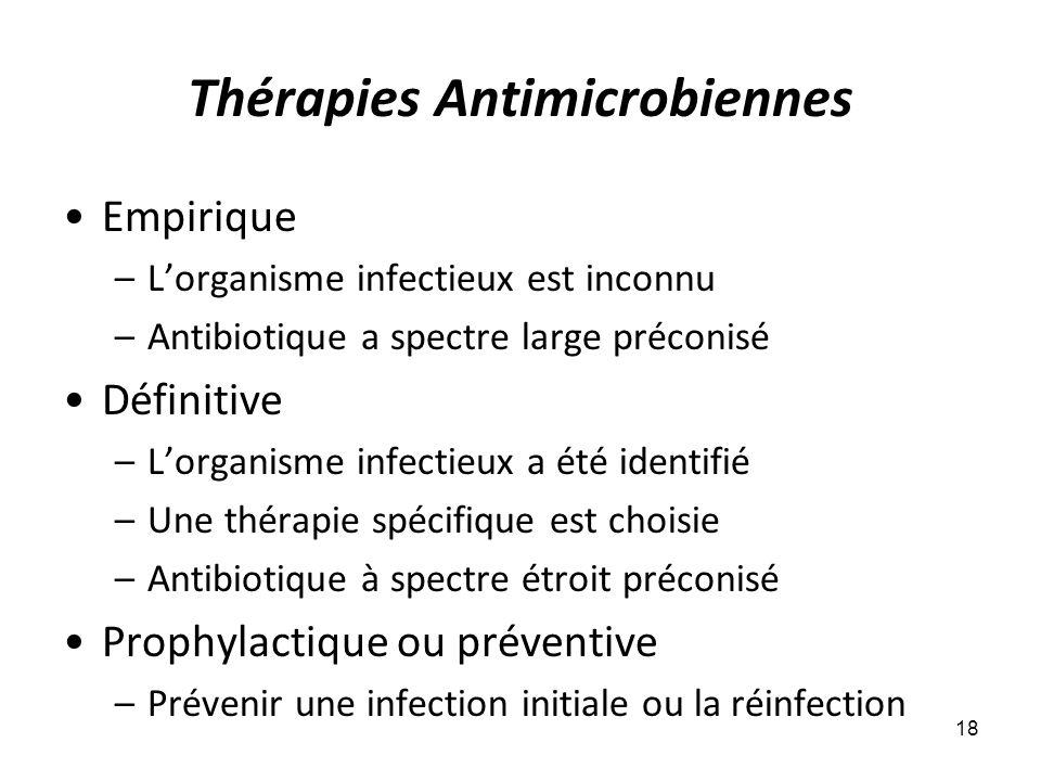 Thérapies Antimicrobiennes Empirique –Lorganisme infectieux est inconnu –Antibiotique a spectre large préconisé Définitive –Lorganisme infectieux a ét
