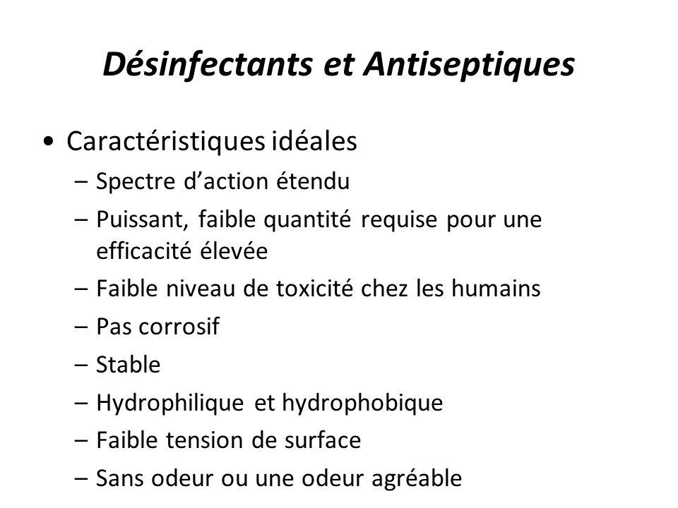 Désinfectants et Antiseptiques Caractéristiques idéales –Spectre daction étendu –Puissant, faible quantité requise pour une efficacité élevée –Faible