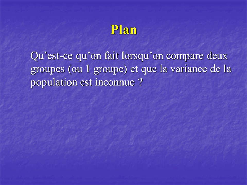 Plan Quest-ce quon fait lorsquon compare deux groupes (ou 1 groupe) et que la variance de la population est inconnue ?