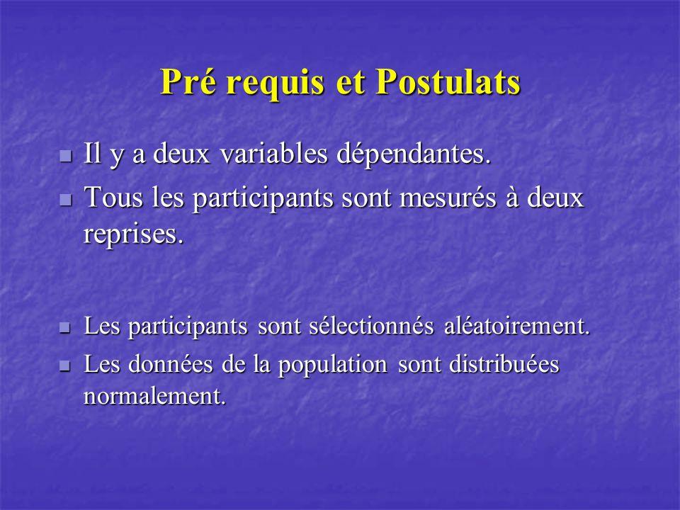 Pré requis et Postulats Il y a deux variables dépendantes.