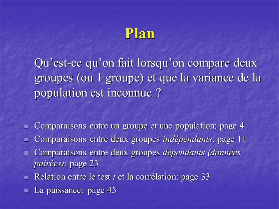 Plan Quest-ce quon fait lorsquon compare deux groupes (ou 1 groupe) et que la variance de la population est inconnue .