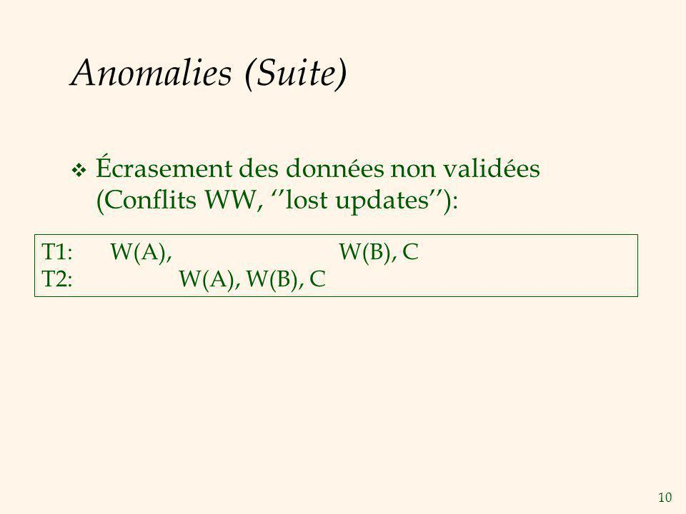 10 Anomalies (Suite) Écrasement des données non validées (Conflits WW, lost updates): T1:W(A), W(B), C T2:W(A), W(B), C