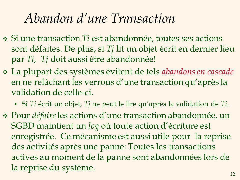 12 Abandon dune Transaction Si une transaction Ti est abandonnée, toutes ses actions sont défaites.
