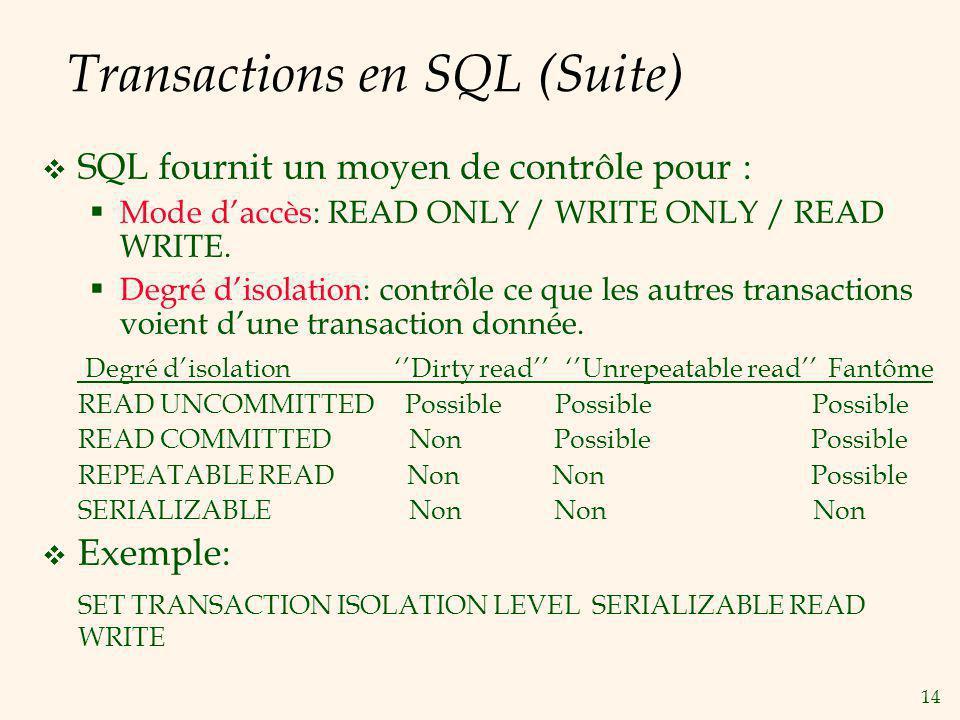 14 Transactions en SQL (Suite) SQL fournit un moyen de contrôle pour : Mode daccès: READ ONLY / WRITE ONLY / READ WRITE.