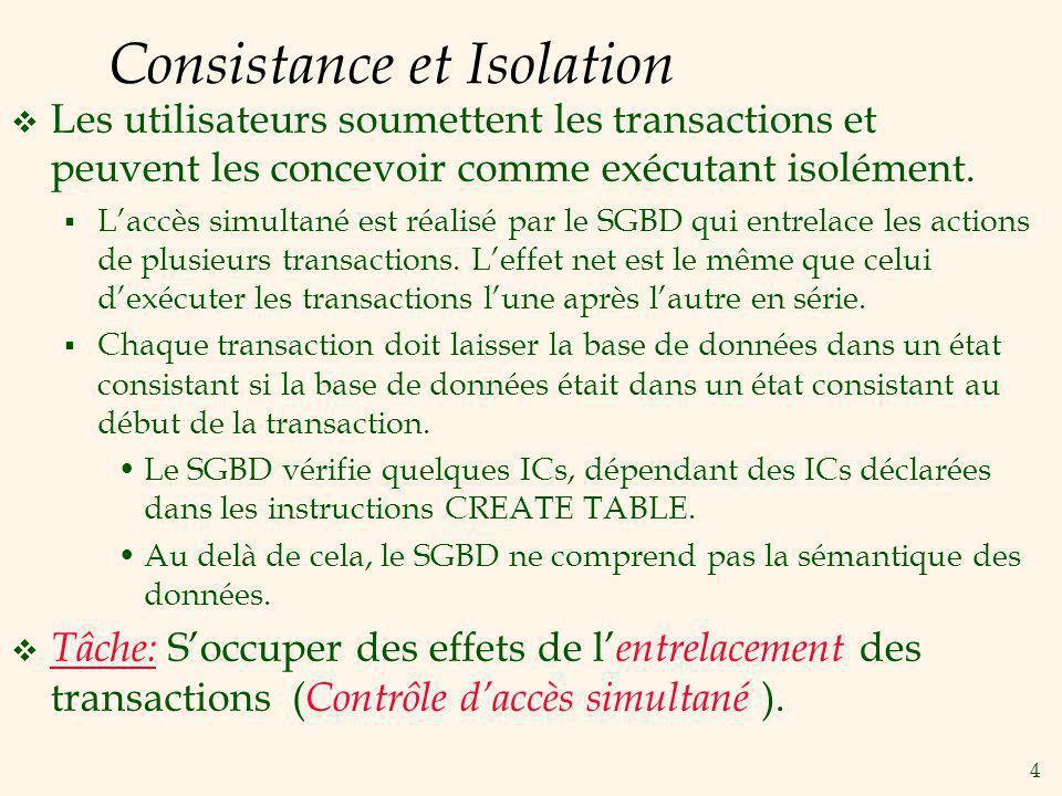 5 Atomicité et Durabilité Une transaction devrait être validée après complétion de toutes ses actions, ou être terminée sans succès: Elle pourrait être abandonnée après quelques actions.